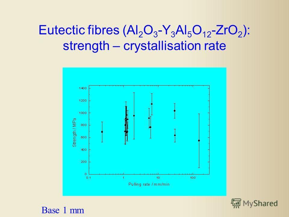 Eutectic fibres (Al 2 O 3 -Y 3 Al 5 O 12 -ZrO 2 ): strength – crystallisation rate Base 1 mm