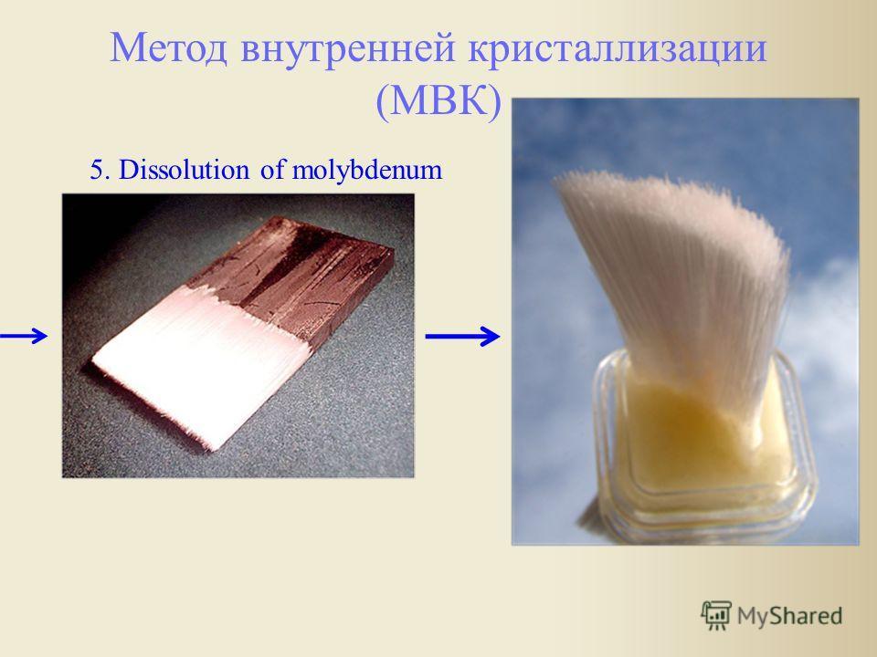 Метод внутренней кристаллизации (МВК) 5. Dissolution of molybdenum