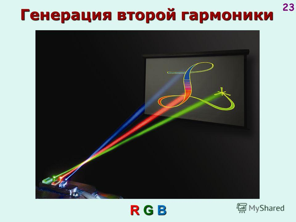 R G B 23 Генерация второй гармоники