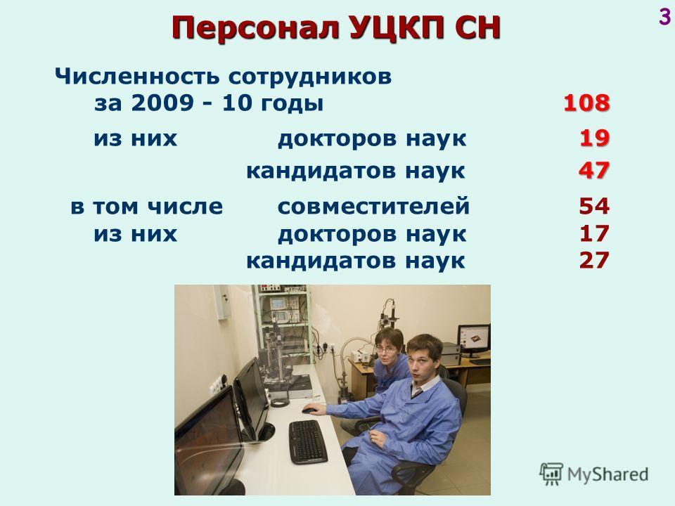 3 Персонал УЦКП СН 108 Численность сотрудников за 2009 - 10 годы 108 19 из них докторов наук 19 47 кандидатов наук 47 в том числе совместителей 54 из них докторов наук 17 кандидатов наук 27