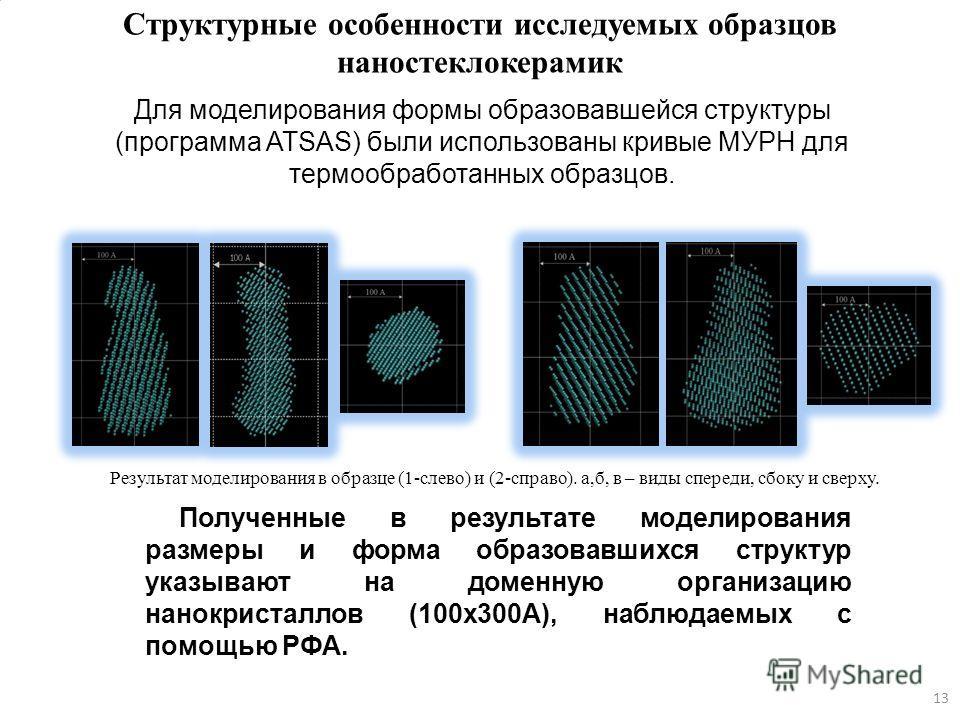 Структурные особенности исследуемых образцов наностеклокерамик Результат моделирования в образце (1-слево) и (2-справо). а,б, в – виды спереди, сбоку и сверху. Полученные в результате моделирования размеры и форма образовавшихся структур указывают на