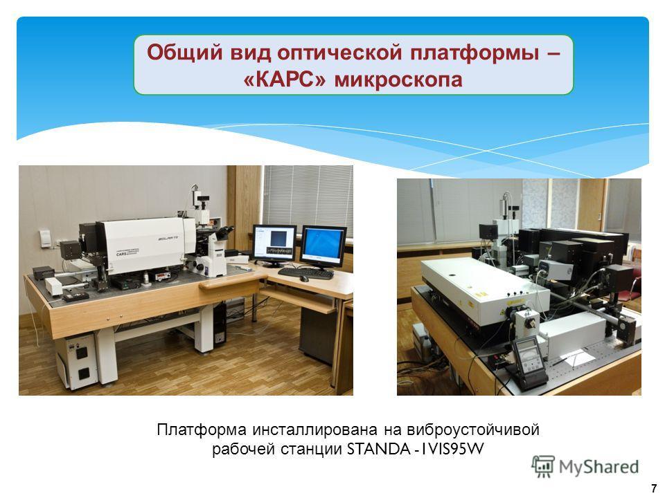 Общий вид оптической платформы – «КАРС» микроскопа 7 Платформа инсталлирована на виброустойчивой рабочей станции STANDA -1VIS95W