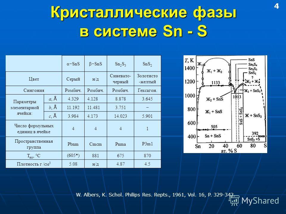 Кристаллические фазы в системе Sn - S α – SnSβ – SnS Sn 2 S 3 SnS 2 ЦветСерыйн/д Синевато- черный Золотисто -желтый СингонияРомбич. Гексагон. Параметры элементарной ячейки: a, Å 4.3294.1288.8783.645 b, Å 11.19211.4813.751 – с, Å 3.9844.17314.0235.901