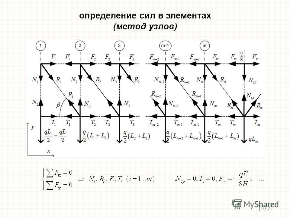 [4/7][4/7] определение сил в элементах (метод узлов)