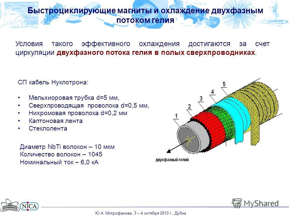 СП кабель Нуклотрона: Мельхиоровая трубка d=5 мм, Сверхпроводящая проволока d=0,5 мм, Нихромовая проволока d=0,2 мм Каптоновая лента Стеклолента Диаметр NbTi волокон – 10 мкм Количество волокон – 1045 Номинальный ток – 6,0 кА Условия такого эффективн