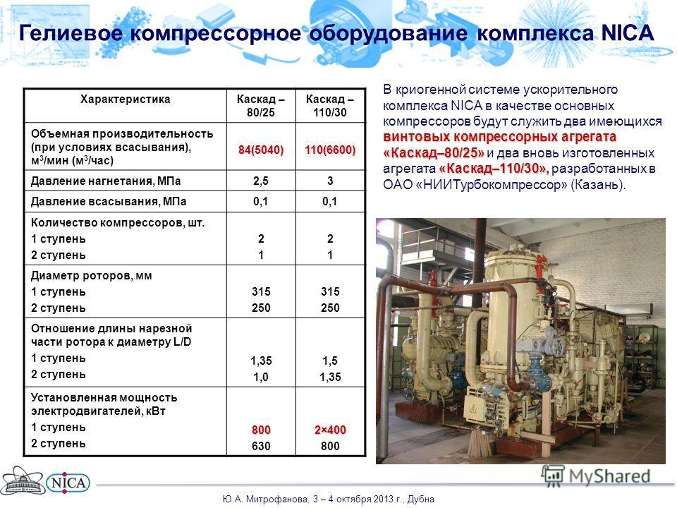 Гелиевое компрессорное оборудование комплекса NICA винтовых компрессорных агрегата «Каскад–80/25» «Каскад–110/30», В криогенной системе ускорительного комплекса NICA в качестве основных компрессоров будут служить два имеющихся винтовых компрессорных