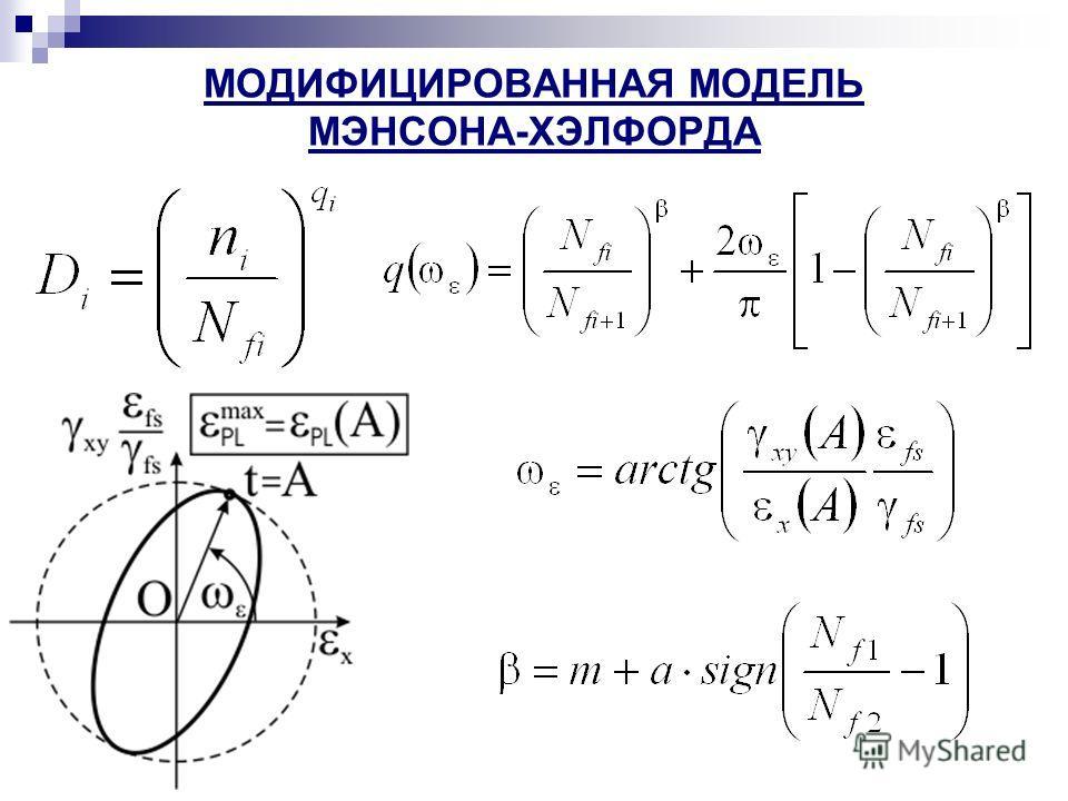 МОДИФИЦИРОВАННАЯ МОДЕЛЬ МЭНСОНА-ХЭЛФОРДА