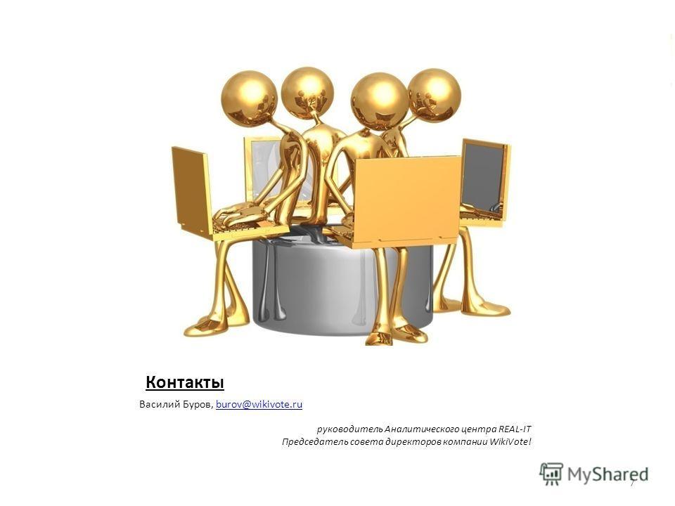 Контакты 7 Василий Буров, burov@wikivote.ruburov@wikivote.ru руководитель Аналитического центра REAL-IT Председатель совета директоров компании WikiVote!