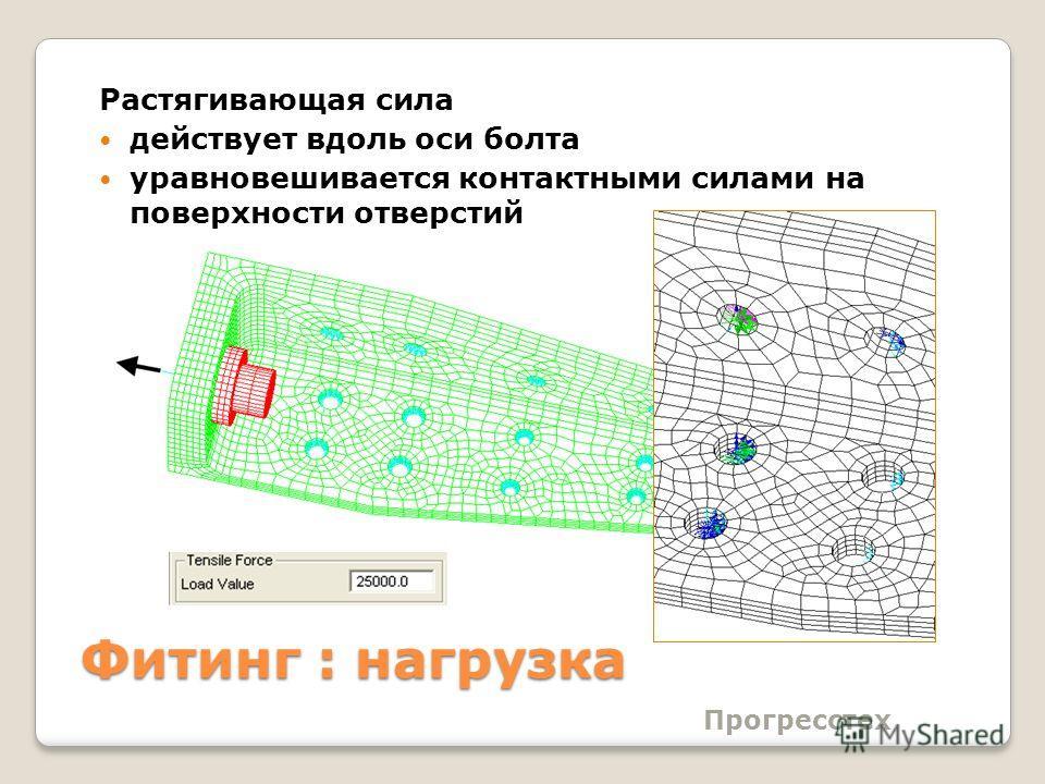 Прогресстех Фитинг : нагрузка Растягивающая сила действует вдоль оси болта уравновешивается контактными силами на поверхности отверстий