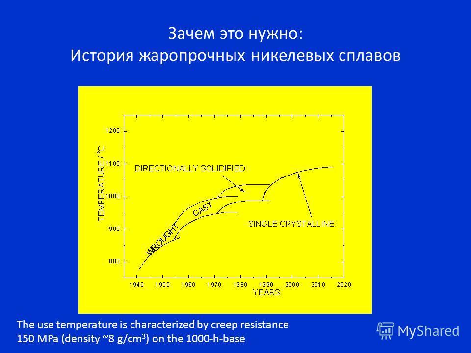 Зачем это нужно: История жаропрочных никелевых сплавов The use temperature is characterized by creep resistance 150 MPa (density ~8 g/cm 3 ) on the 1000-h-base