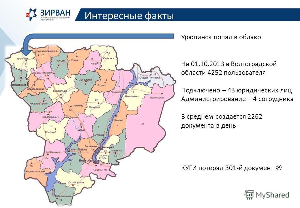 Интересные факты Урюпинск попал в облако КУГИ потерял 301-й документ На 01.10.2013 в Волгоградской области 4252 пользователя Подключено – 43 юридических лиц Администрирование – 4 сотрудника В среднем создается 2262 документа в день