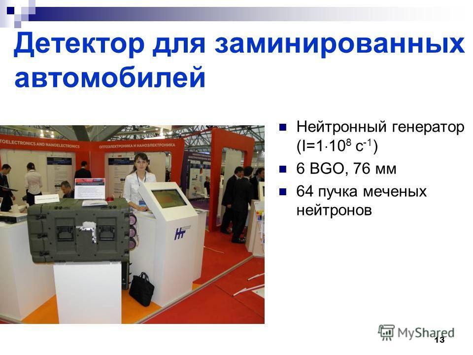 13 Детектор для заминированных автомобилей Нейтронный генератор (I=1 10 8 c -1 ) 6 BGO, 76 мм 64 пучка меченых нейтронов