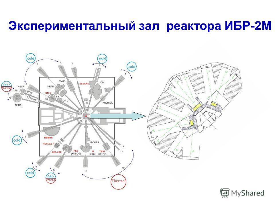 Экспериментальный зал реактора ИБР-2М