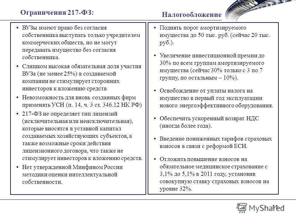 11 Ограничения 217-ФЗ: ВУЗы имеют право без согласия собственника выступать только учредителем коммерческих обществ, но не могут передавать имущество без согласия собственника. Слишком высокая обязательная доля участия ВУЗа (не менее 25%) в создаваем