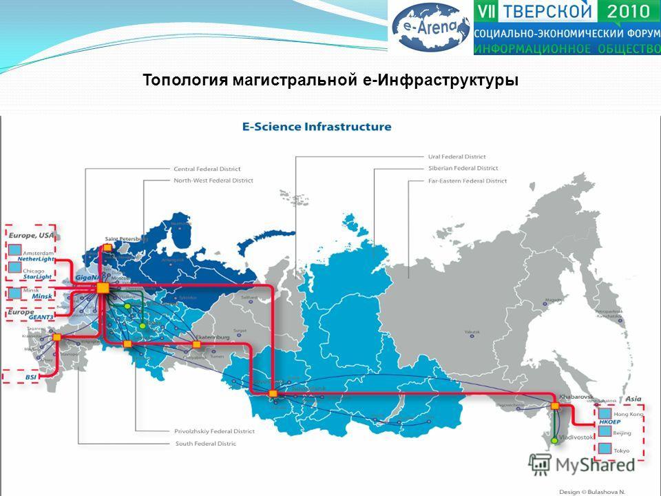 Топология магистральной е-Инфраструктуры
