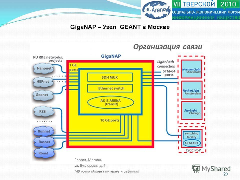 Организация связи 20 GigaNAP – Узел GEANT в Москве Россия, Москва, ул. Бутлерова, д. 7, M9 точка обмена интернет-трафиком