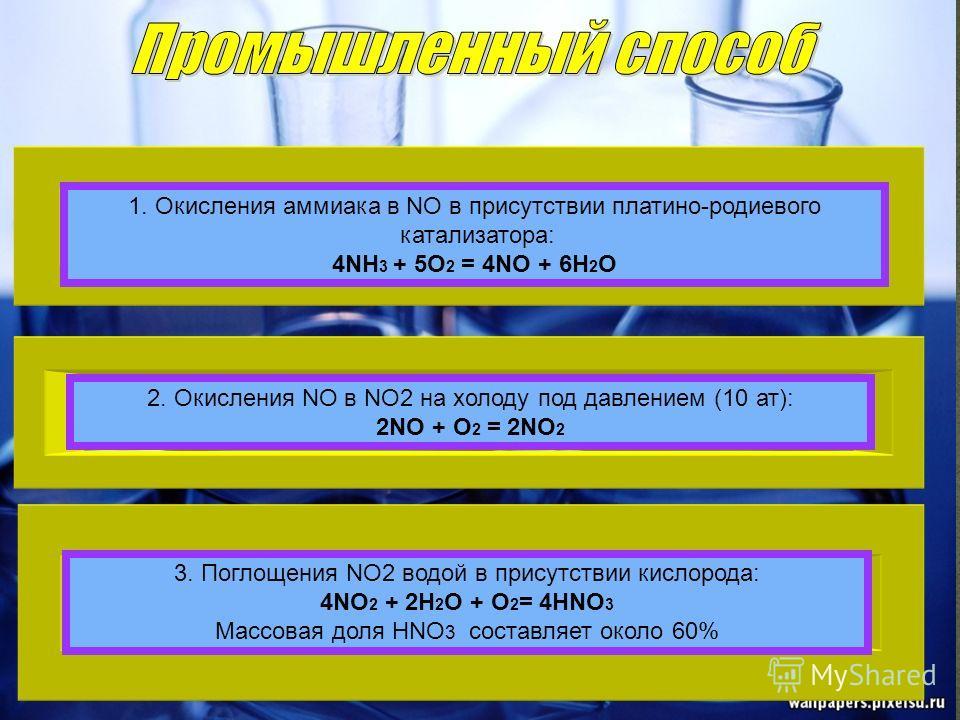 1. Окисления аммиaка в NO в присутствии платино-родиевого катализатора: 4NH 3 + 5O 2 = 4NO + 6H 2 O 3. Поглощения NO2 водой в присутствии кислорода: 4NO 2 + 2H 2 O + O 2 = 4HNO 3 Массовая доля HNO 3 составляет около 60% 2. Окисления NO в NO2 на холод