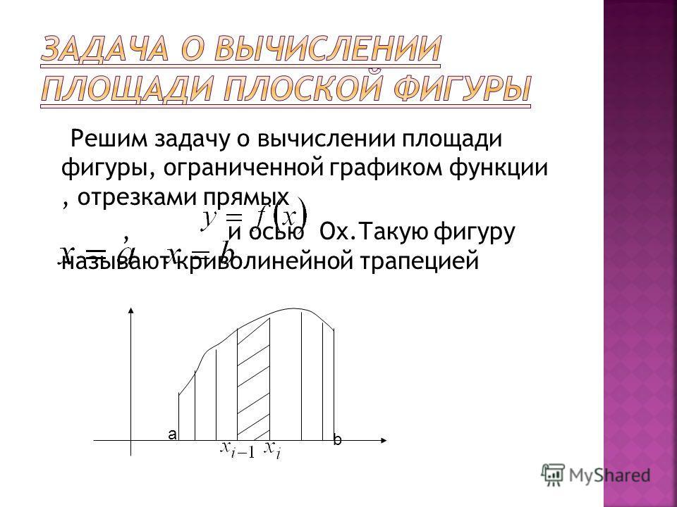 Решим задачу о вычислении площади фигуры, ограниченной графиком функции, отрезками прямых, и осью Ox.Такую фигуру называют криволинейной трапецией a b