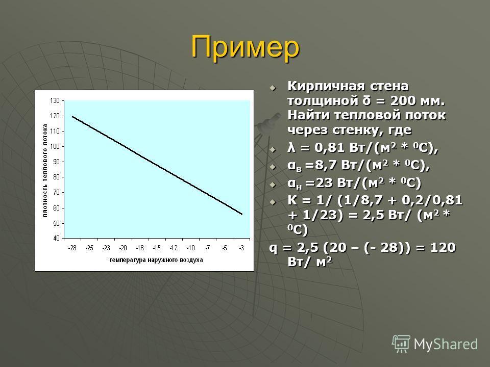 Пример Кирпичная стена толщиной δ = 200 мм. Найти тепловой поток через стенку, где Кирпичная стена толщиной δ = 200 мм. Найти тепловой поток через стенку, где λ = 0,81 Вт/(м 2 * 0 С), λ = 0,81 Вт/(м 2 * 0 С), α в =8,7 Вт/(м 2 * 0 С), α в =8,7 Вт/(м 2