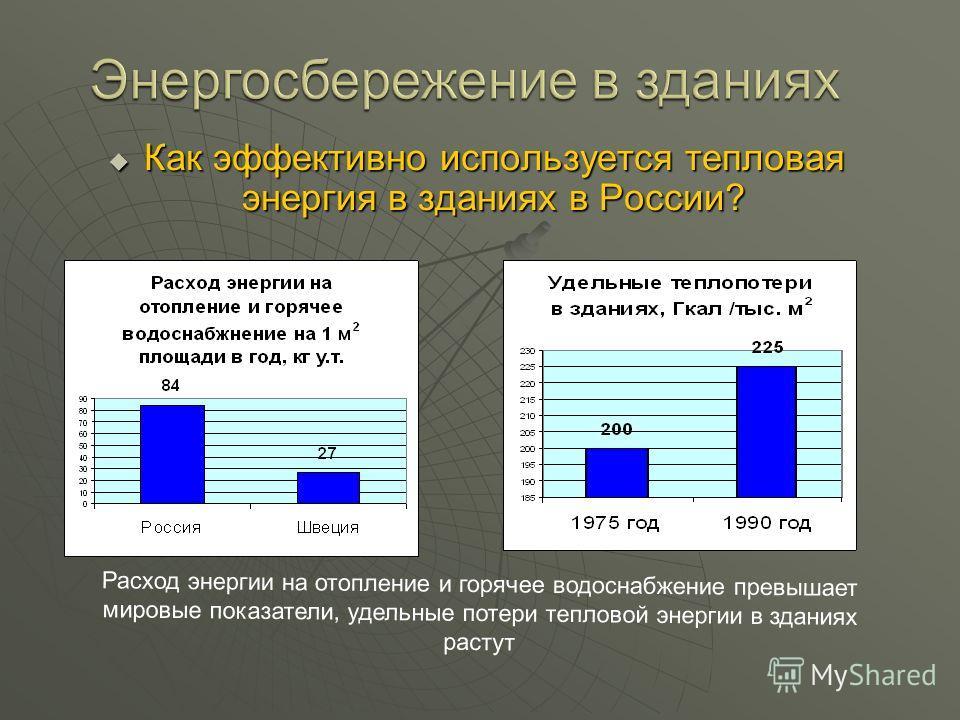 Как эффективно используется тепловая энергия в зданиях в России? Как эффективно используется тепловая энергия в зданиях в России? Расход энергии на отопление и горячее водоснабжение превышает мировые показатели, удельные потери тепловой энергии в зда