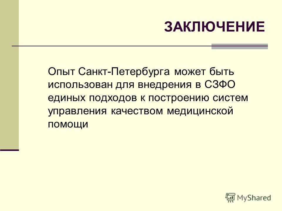 ЗАКЛЮЧЕНИЕ Опыт Санкт-Петербурга может быть использован для внедрения в СЗФО единых подходов к построению систем управления качеством медицинской помощи
