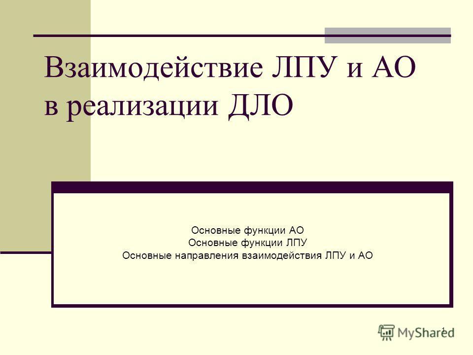 1 Взаимодействие ЛПУ и АО в реализации ДЛО Основные функции АО Основные функции ЛПУ Основные направления взаимодействия ЛПУ и АО