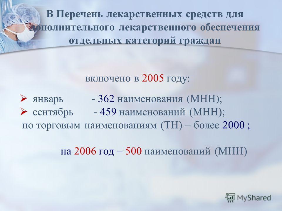 В Перечень лекарственных средств для дополнительного лекарственного обеспечения отдельных категорий граждан включено в 2005 году: январь - 362 наименования (МНН); сентябрь - 459 наименований (МНН); по торговым наименованиям (ТН) – более 2000 ; на 200