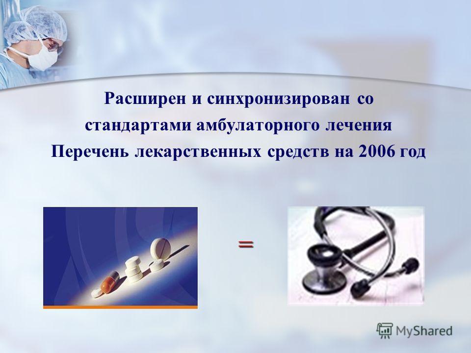 Расширен и синхронизирован со стандартами амбулаторного лечения Перечень лекарственных средств на 2006 год =