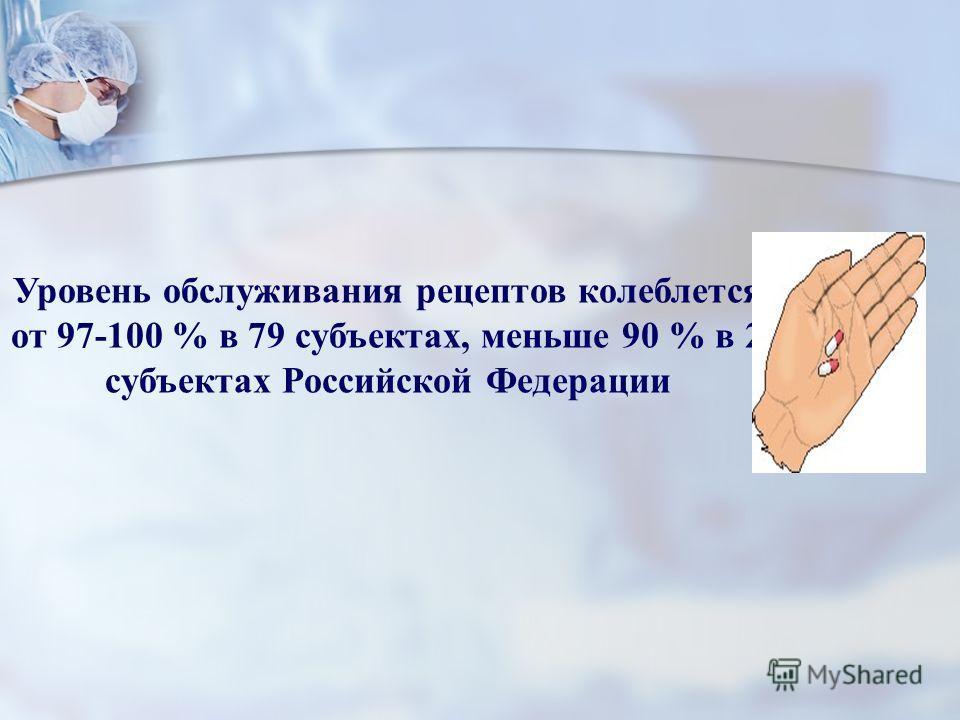 Уровень обслуживания рецептов колеблется от 97-100 % в 79 субъектах, меньше 90 % в 2 субъектах Российской Федерации