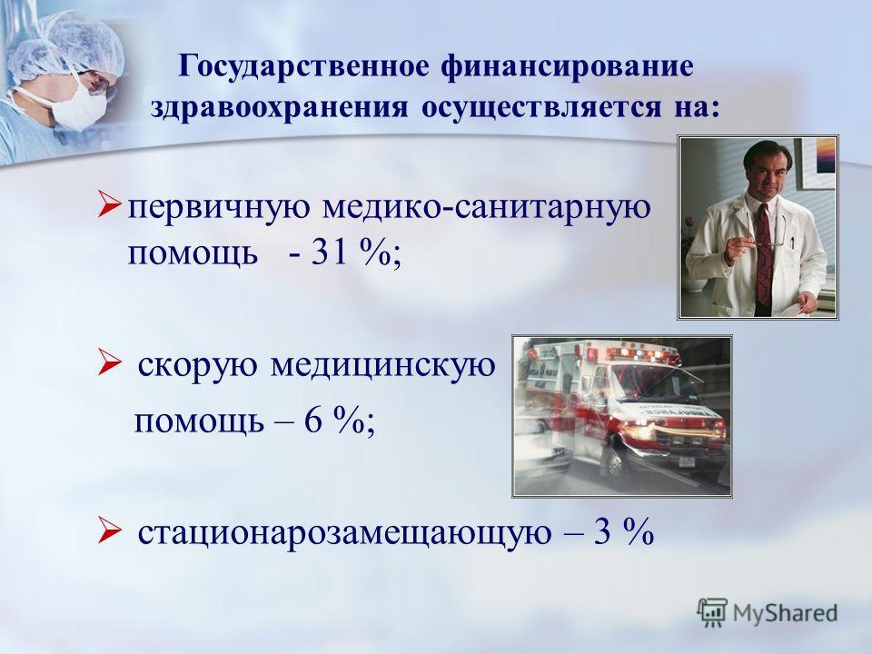 первичную медико-санитарную помощь - 31 %; скорую медицинскую помощь – 6 %; стационарозамещающую – 3 % Государственное финансирование здравоохранения осуществляется на: