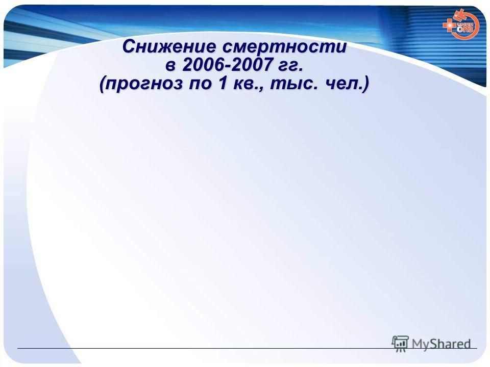 Снижение смертности в 2006-2007 гг. (прогноз по 1 кв., тыс. чел.)