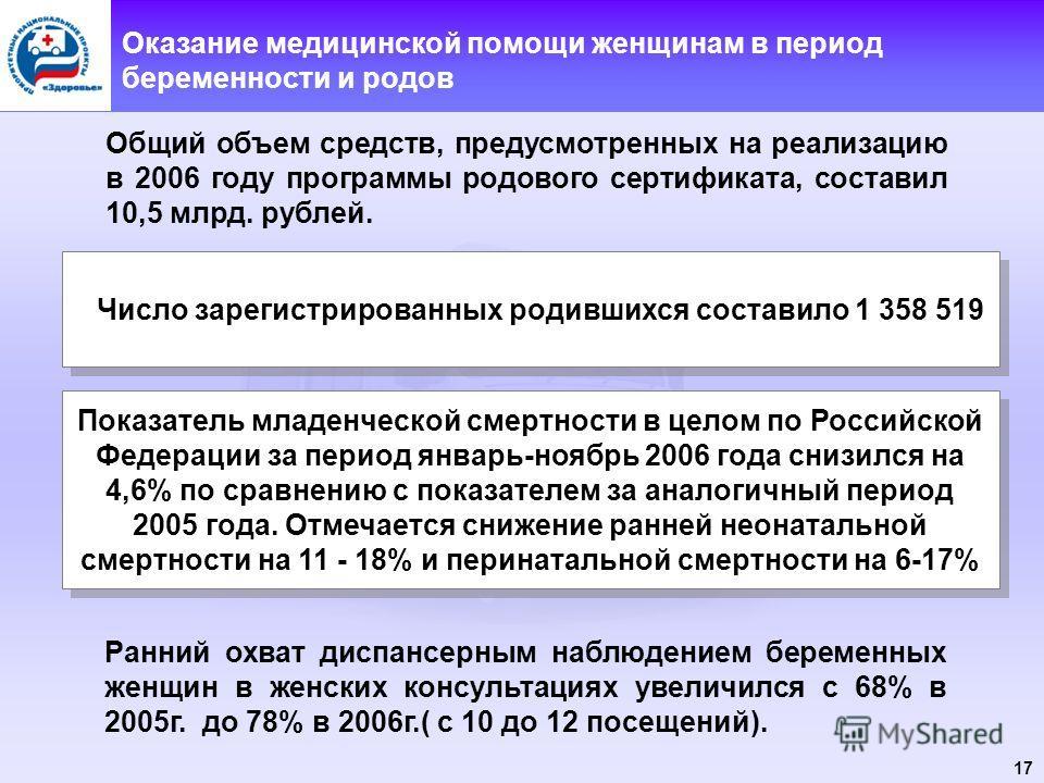 17 Оказание медицинской помощи женщинам в период беременности и родов Показатель младенческой смертности в целом по Российской Федерации за период январь-ноябрь 2006 года снизился на 4,6% по сравнению с показателем за аналогичный период 2005 года. От