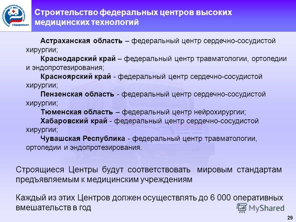 29 Строительство федеральных центров высоких медицинских технологий Астраханская область – федеральный центр сердечно-сосудистой хирургии; Краснодарский край – федеральный центр травматологии, ортопедии и эндопротезирования; Красноярский край - федер