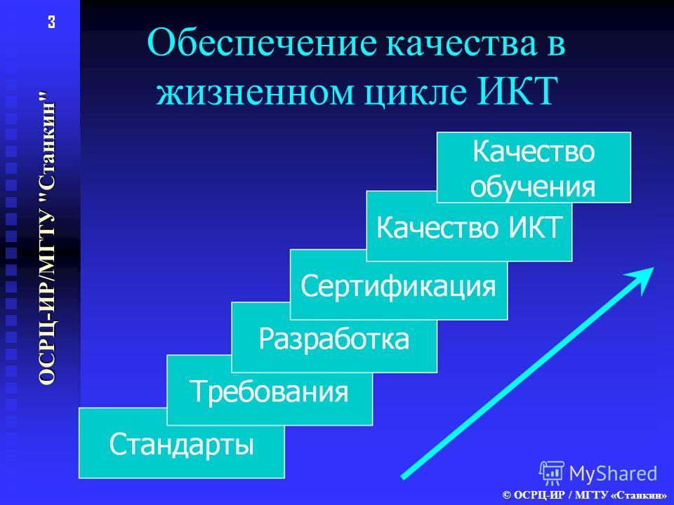 Обеспечение качества в жизненном цикле ИКТ © ОСРЦ-ИР / МГТУ «Станкин» 3 ОСРЦ-ИР/МГТУ Станкин
