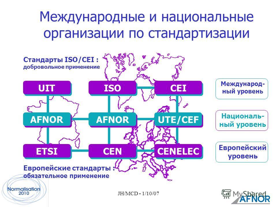 JH/MCD - 1/10/072 Международные и национальные организации по стандартизации Стандарты ISO/CEI : добровольное применение Европейские стандарты : обязательное применение ISO CENELEC CEIISO UTE/CEF ISOUIT ETSICEN UTE/CEF Международ- ный уровень Национа