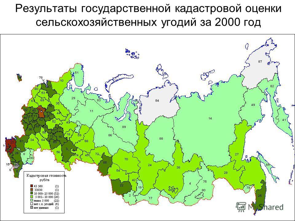 Результаты государственной кадастровой оценки сельскохозяйственных угодий за 2000 год