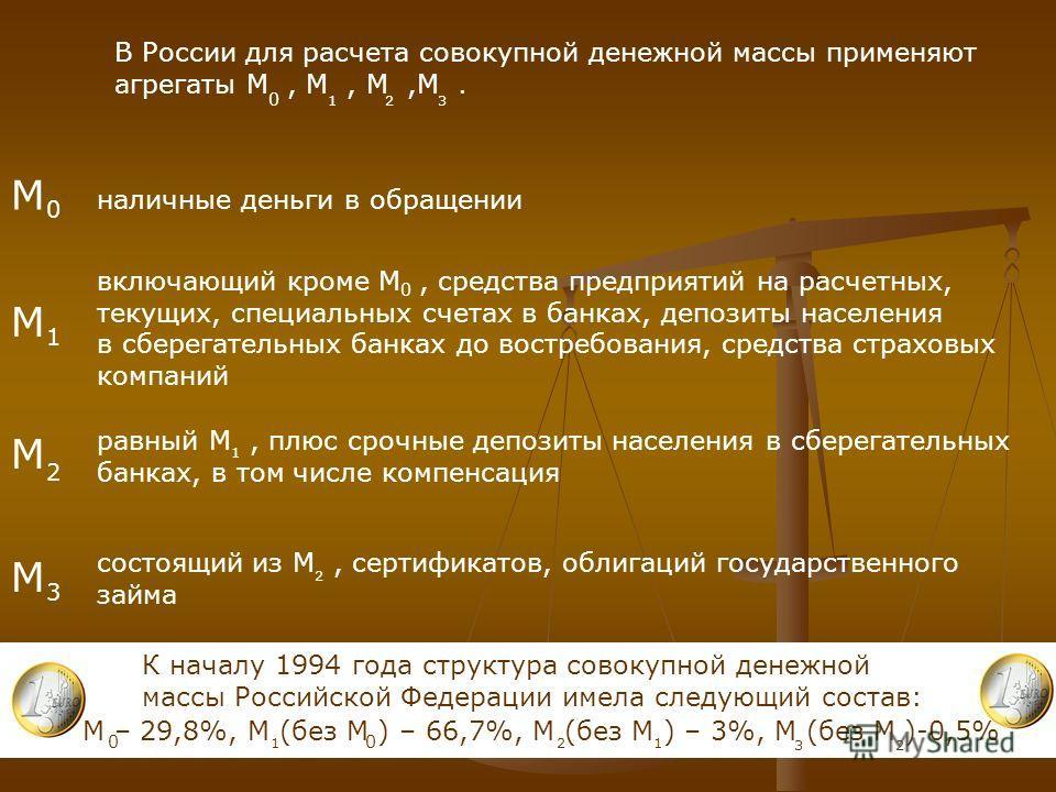 В России для расчета совокупной денежной массы применяют агрегаты М, М, М,М. 0 123 М 0 М 1 М 2 М 3 наличные деньги в обращении включающий кроме М, средства предприятий на расчетных, текущих, специальных счетах в банках, депозиты населения в сберегате