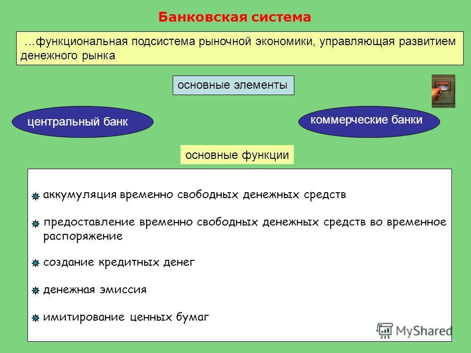 Банковская система …функциональная подсистема рыночной экономики, управляющая развитием денежного рынка основные элементы центральный банк коммерческие банки основные функции аккумуляция временно свободных денежных средств предоставление временно сво