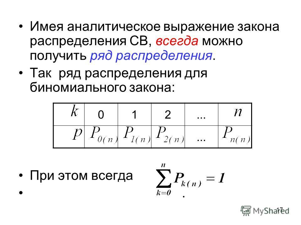 Имея аналитическое выражение закона распределения СВ, всегда можно получить ряд распределения. Так ряд распределения для биномиального закона: При этом всегда. 012... 17