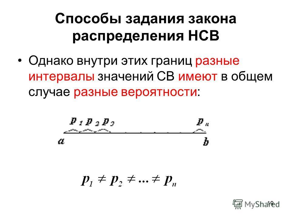 Способы задания закона распределения НСВ Однако внутри этих границ разные интервалы значений СВ имеют в общем случае разные вероятности: 19