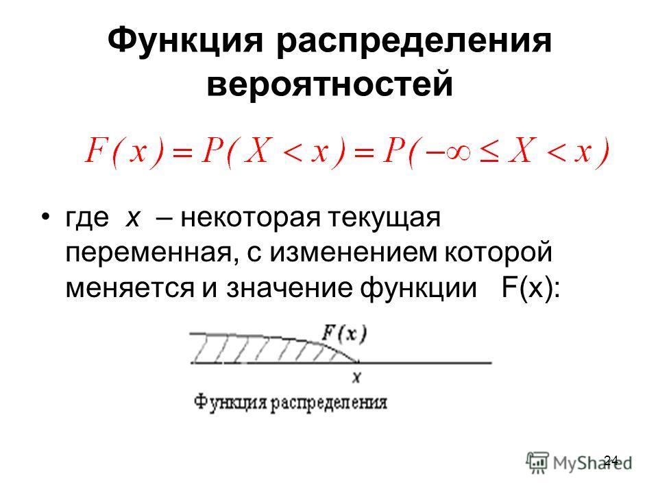Функция распределения вероятностей где x – некоторая текущая переменная, с изменением которой меняется и значение функции F(x): 24