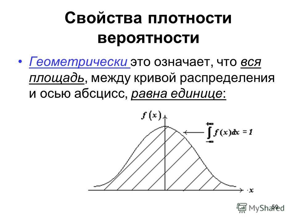 Геометрически это означает, что вся площадь, между кривой распределения и осью абсцисс, равна единице: Свойства плотности вероятности 59