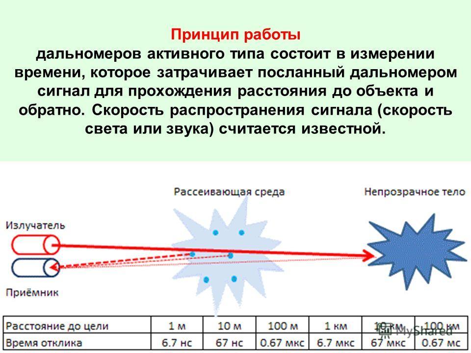Принцип работы дальномеров активного типа состоит в измерении времени, которое затрачивает посланный дальномером сигнал для прохождения расстояния до объекта и обратно. Скорость распространения сигнала (скорость света или звука) считается известной.