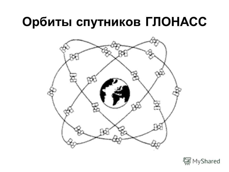 Орбиты спутников ГЛОНАСС