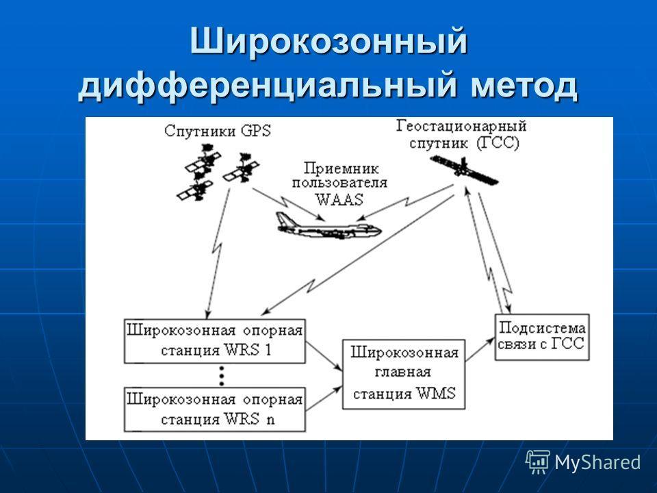 Широкозонный дифференциальный метод