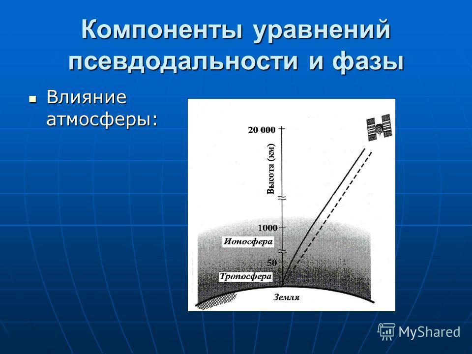Влияние атмосферы: Влияние атмосферы: