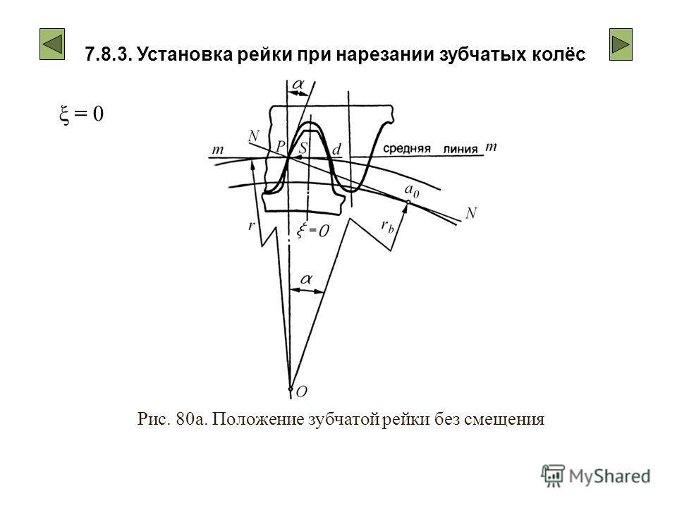 7.8.3. Установка рейки при нарезании зубчатых колёс Рис. 80а. Положение зубчатой рейки без смещения ξ = 0
