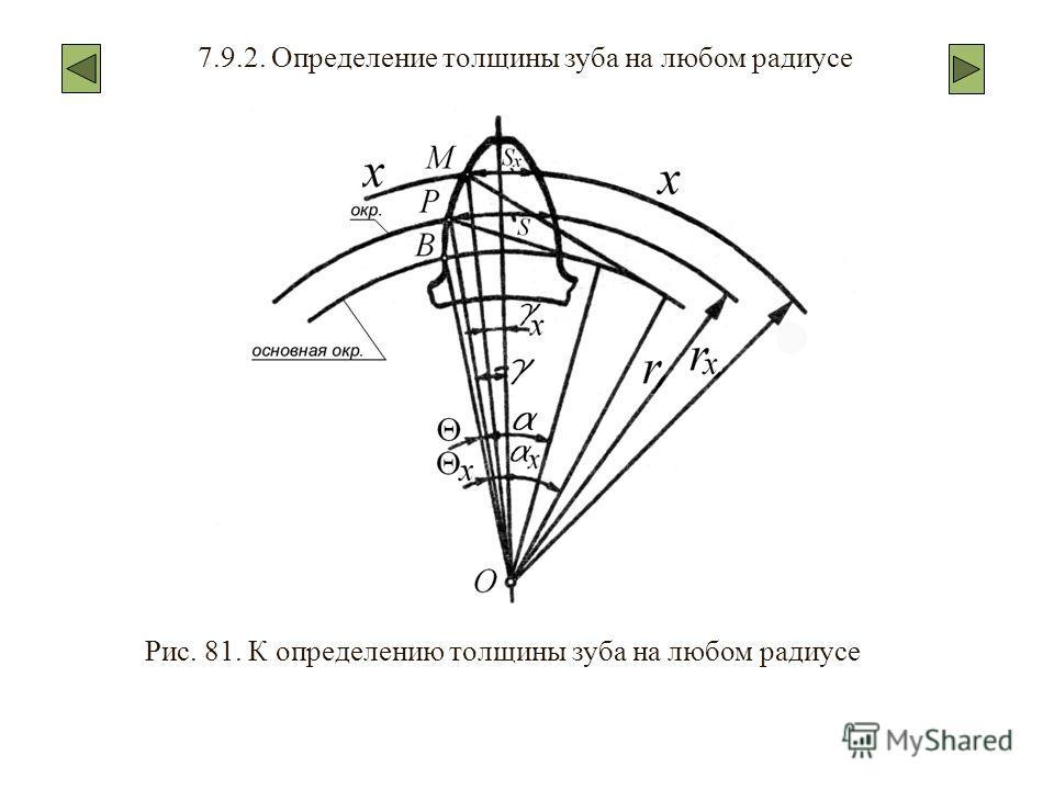 7.9.2. Определение толщины зуба на любом радиусе Рис. 81. К определению толщины зуба на любом радиусе