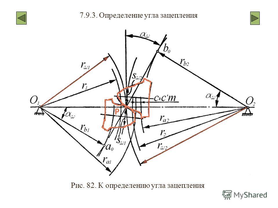7.9.3. Определение угла зацепления Рис. 82. К определению угла зацепления