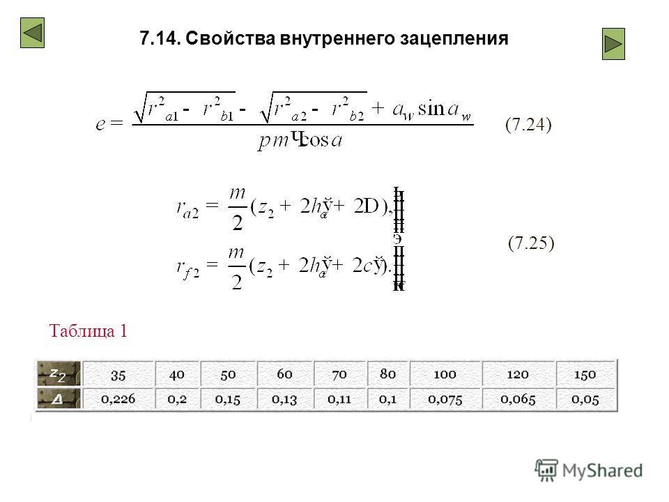 7.14. Свойства внутреннего зацепления (7.24) (7.25) Таблица 1